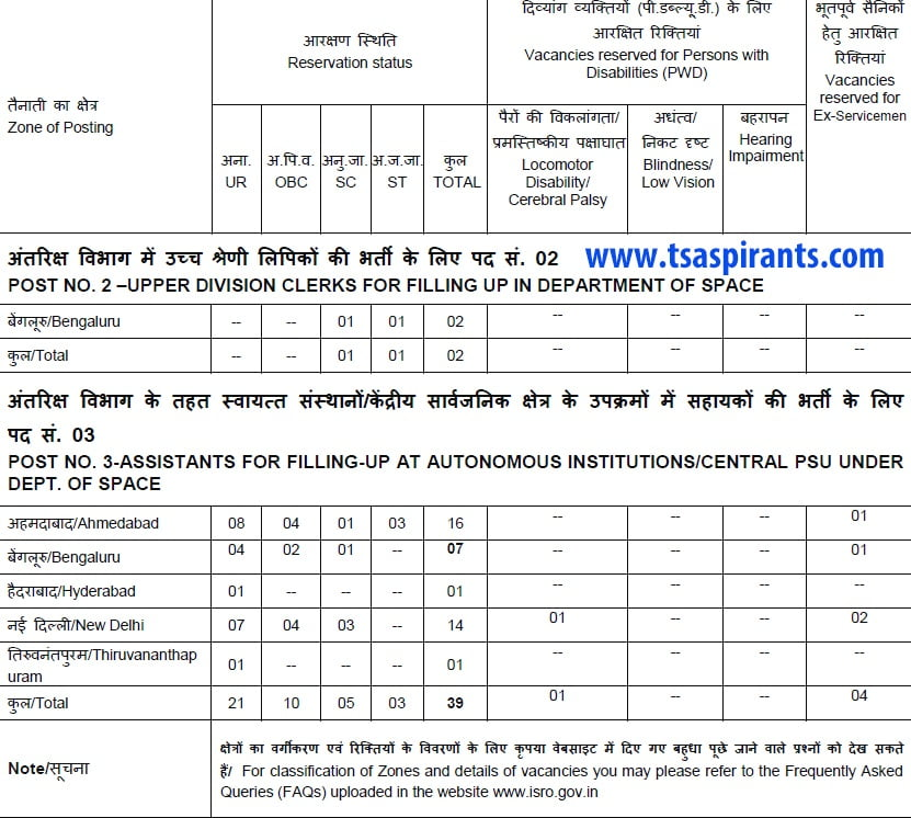 ISRO 2017 recruitment